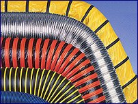 Hose and Tube for a variety of applications including Shielding of Wiring, Protective Armor, Chimney Re-Lining, Fume Hood Exhaust, Industrial Dryer Vents, Oven and Kiln Exhaust, Garage Fume Exhaust, Air Intake Supply, Temporary Spot Air conditioning Ducts, Dust and Fume Collection, Hot Air Ducting, Engine Exhaust, Hot Air Blower and Suction, Fly Ash Removal, Blowout Protection, Steam Hose Protection, Liners for Corrugated and Braided Assemblies, Pneumatic Dry Bulk Unloading (Plastic Pellets, Grain, etc), Hot Material Transfer and Bulk Unloading of Highly Abrasive Materials.